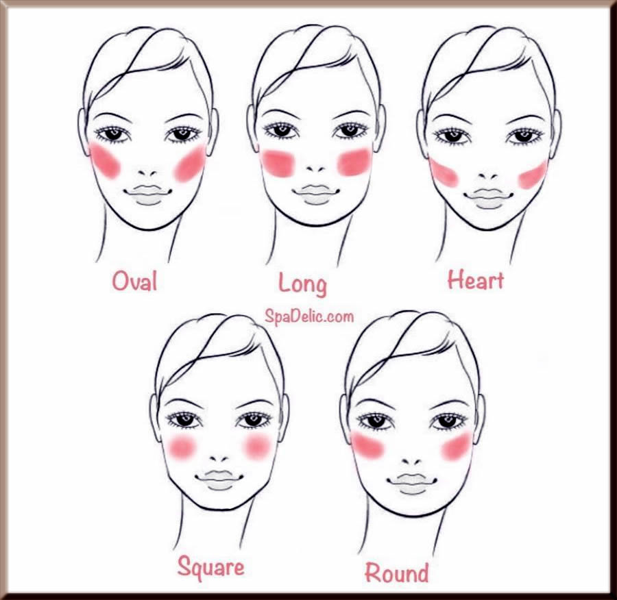 eid makeup step by step guide for the blush