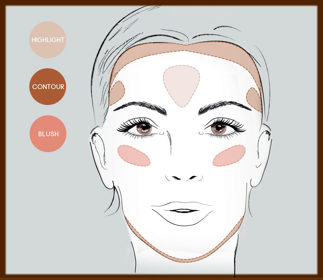 how to apply blush on long face shape