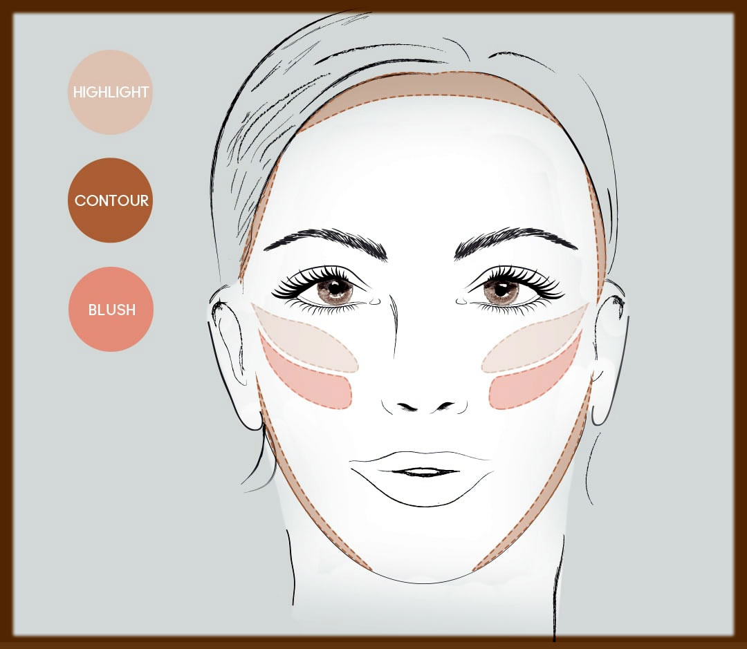 how to apply blush on oval face shape