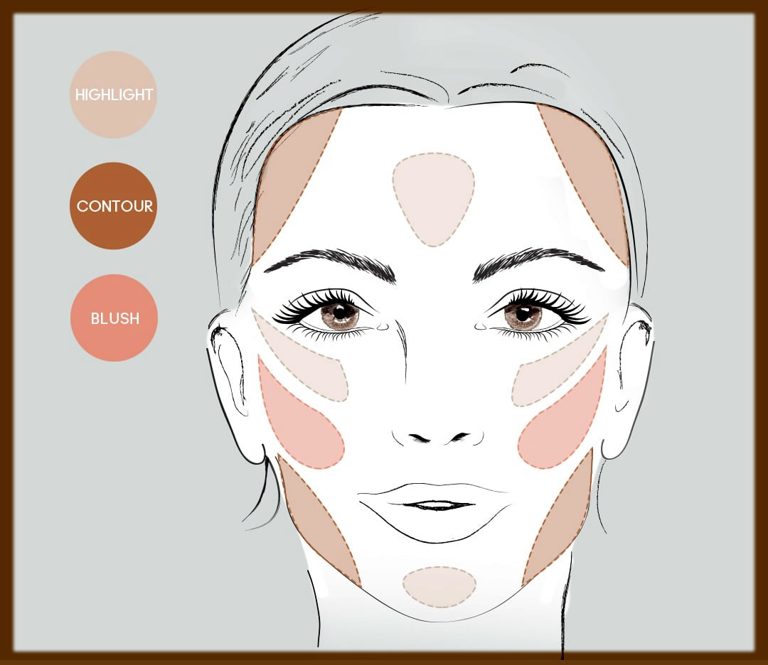 how to apply blush on square face shape