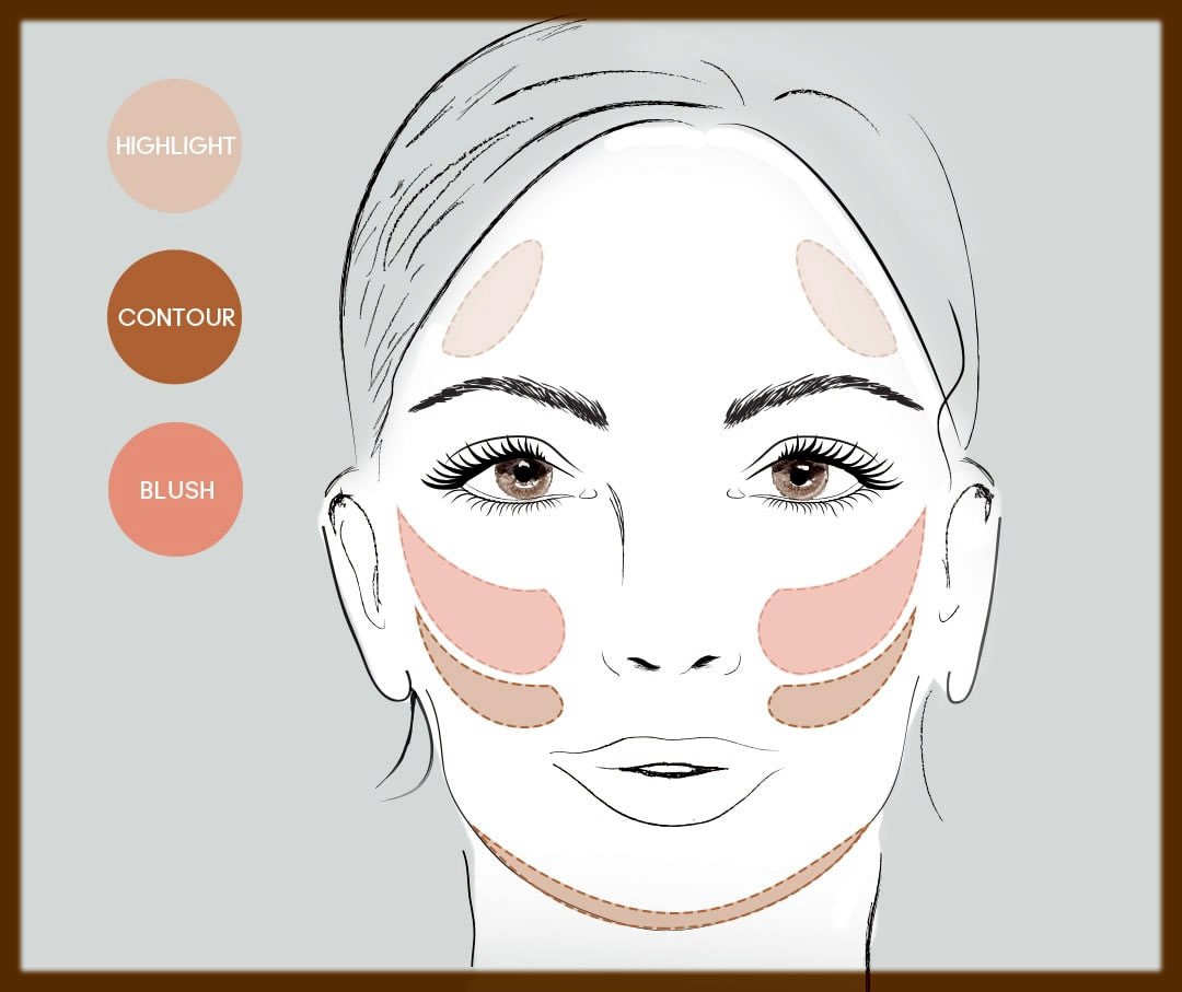 how to apply blush on triangle face shape